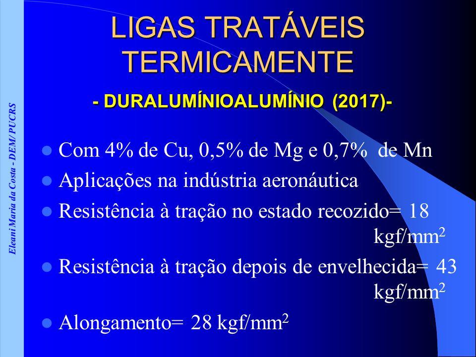 Eleani Maria da Costa - DEM/ PUCRS LIGAS TRATÁVEIS TERMICAMENTE - DURALUMÍNIOALUMÍNIO (2017)- Com 4% de Cu, 0,5% de Mg e 0,7% de Mn Aplicações na indú
