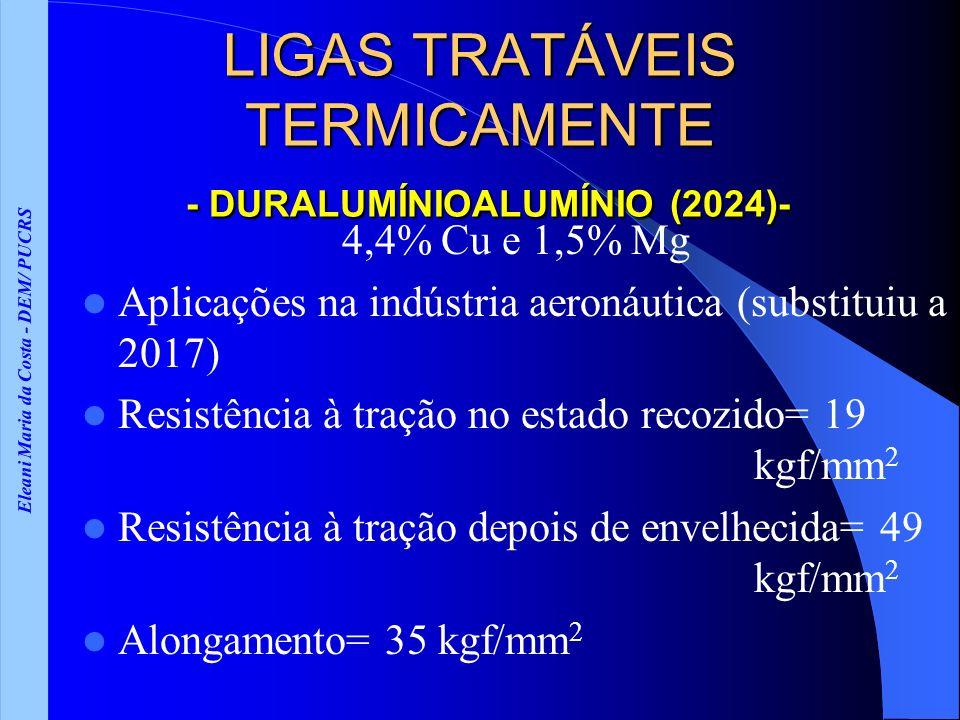 Eleani Maria da Costa - DEM/ PUCRS LIGAS TRATÁVEIS TERMICAMENTE - DURALUMÍNIOALUMÍNIO (2024)- 4,4% Cu e 1,5% Mg Aplicações na indústria aeronáutica (s