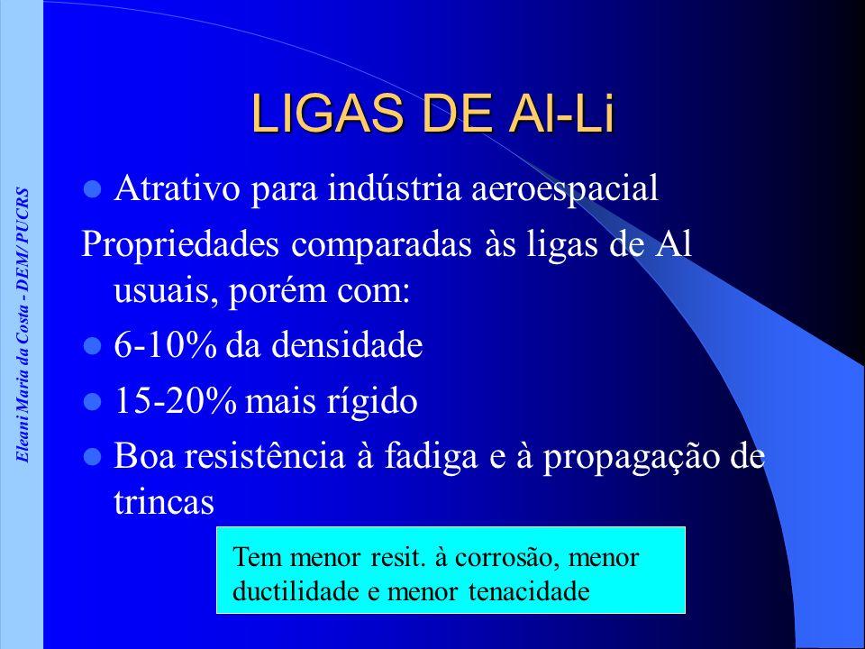 Eleani Maria da Costa - DEM/ PUCRS LIGAS DE Al-Li Atrativo para indústria aeroespacial Propriedades comparadas às ligas de Al usuais, porém com: 6-10%