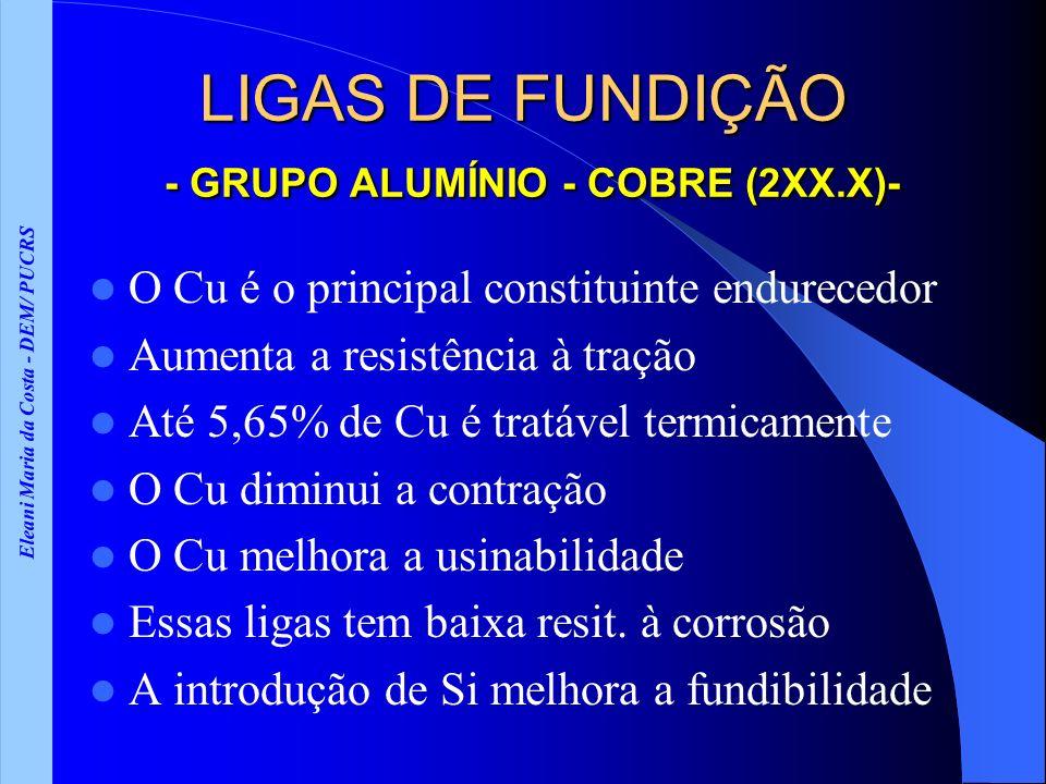 Eleani Maria da Costa - DEM/ PUCRS LIGAS DE FUNDIÇÃO - GRUPO ALUMÍNIO - COBRE (2XX.X)- O Cu é o principal constituinte endurecedor Aumenta a resistênc
