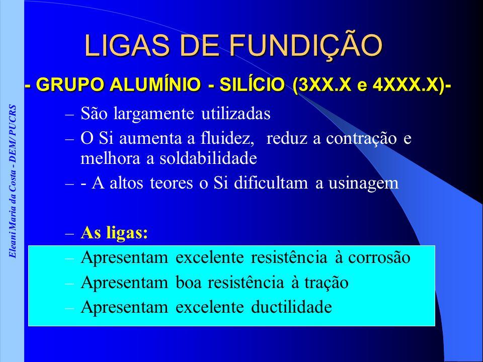 Eleani Maria da Costa - DEM/ PUCRS LIGAS DE FUNDIÇÃO - GRUPO ALUMÍNIO - SILÍCIO (3XX.X e 4XXX.X)- – São largamente utilizadas – O Si aumenta a fluidez