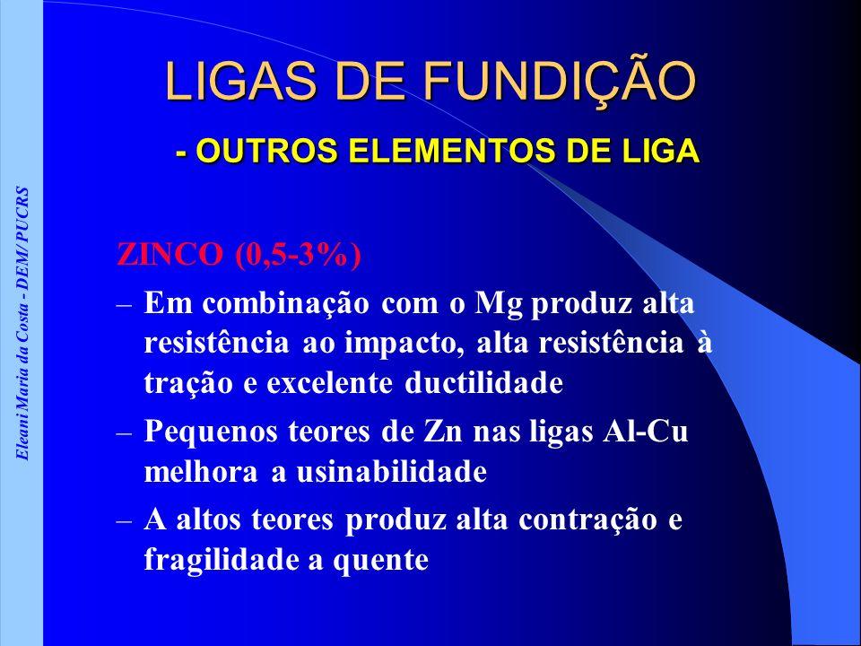 Eleani Maria da Costa - DEM/ PUCRS LIGAS DE FUNDIÇÃO - OUTROS ELEMENTOS DE LIGA ZINCO (0,5-3%) – Em combinação com o Mg produz alta resistência ao imp