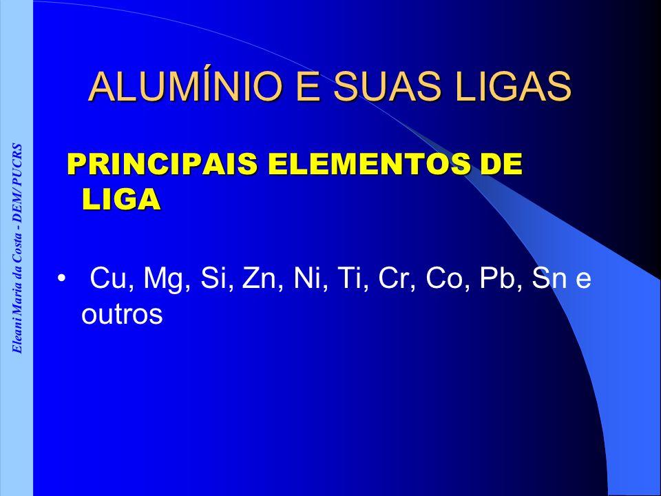 Eleani Maria da Costa - DEM/ PUCRS NOMENCLATURA ABNT PARA LIGAS DE ALUMÍNIO XXXXX X1 elemento majoritário da liga X2 % média do elemento de liga X3 refere-se ao segundo elemento de liga (1: Fe; 2:Cu; 3:Mn; 4:Si, 5:Ni; 6:Ti; 7:B; 8:Cr, 9:outro) X4 refere-se ao teor do elemento de liga X5 é usado para designar variantes