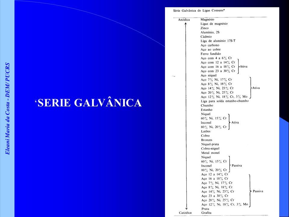 Eleani Maria da Costa - DEM/ PUCRS SERIE GALVÂNICA