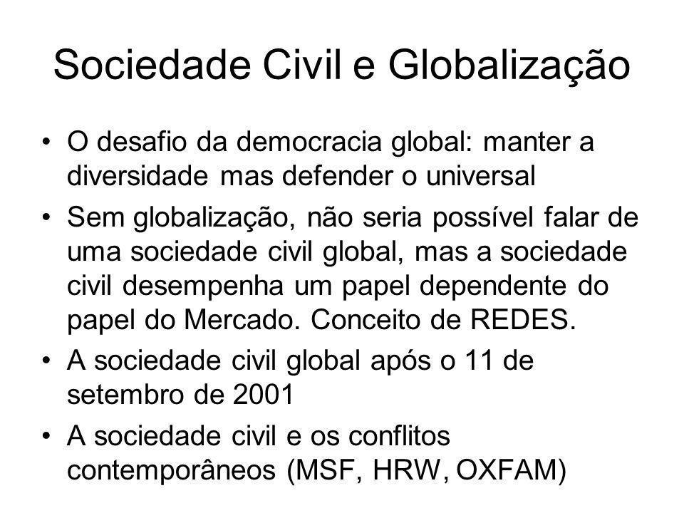Conclusões Globalização como um fato com o qual tem que lidar Globalização como ameaça mas também como oportunidade Quem tem medo da globalização?