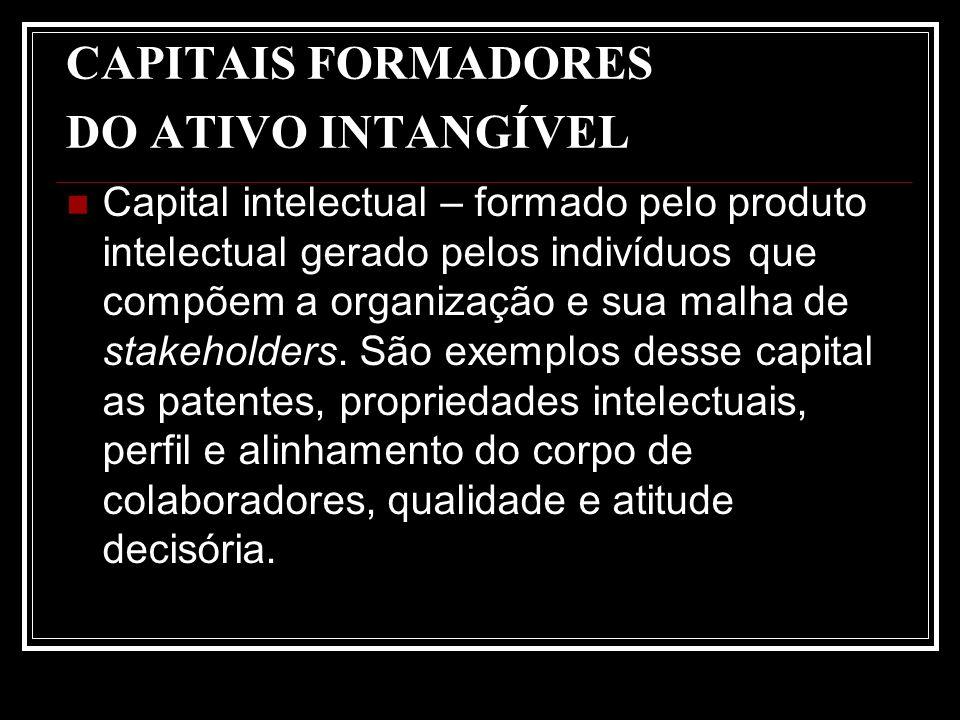 CAPITAIS FORMADORES DO ATIVO INTANGÍVEL Capital intelectual – formado pelo produto intelectual gerado pelos indivíduos que compõem a organização e sua