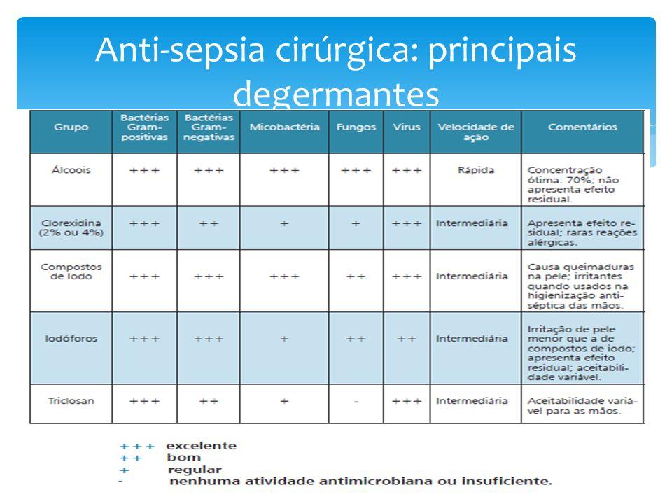 Anti-sepsia cirúrgica: principais degermantes
