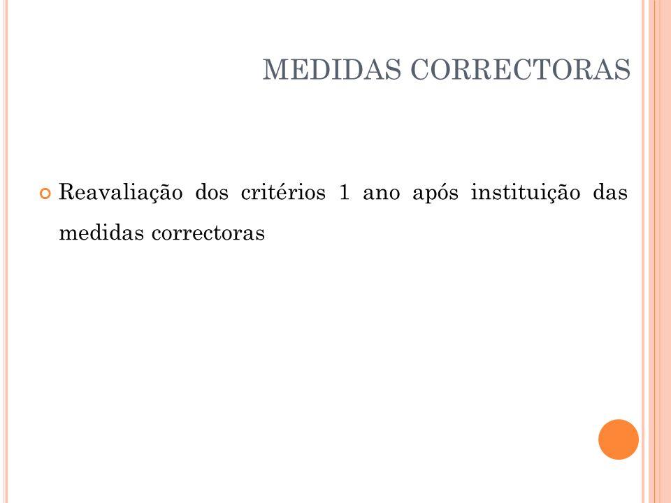 Reavaliação dos critérios 1 ano após instituição das medidas correctoras MEDIDAS CORRECTORAS