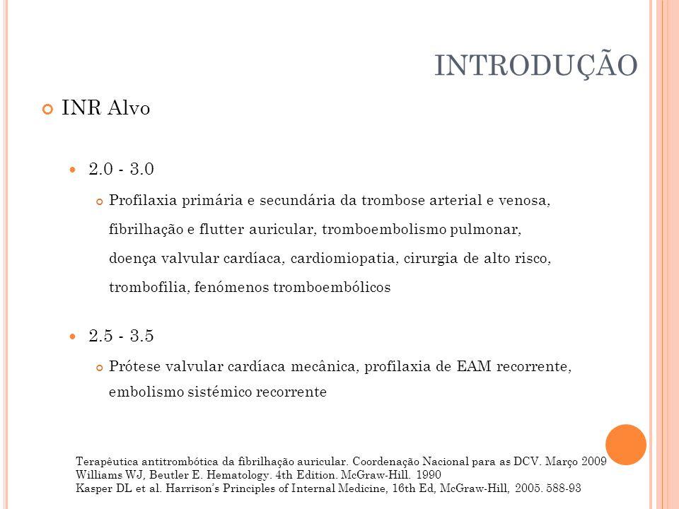 INTRODUÇÃO INR Alvo 2.0 - 3.0 Profilaxia primária e secundária da trombose arterial e venosa, fibrilhação e flutter auricular, tromboembolismo pulmona