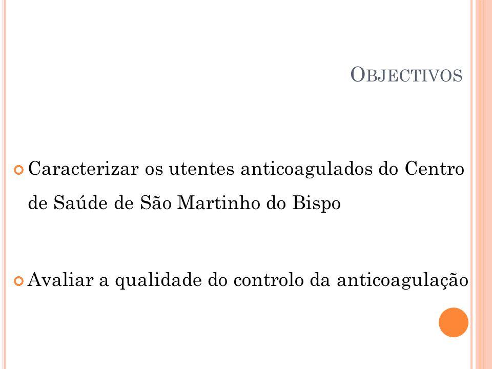 O BJECTIVOS Caracterizar os utentes anticoagulados do Centro de Saúde de São Martinho do Bispo Avaliar a qualidade do controlo da anticoagulação