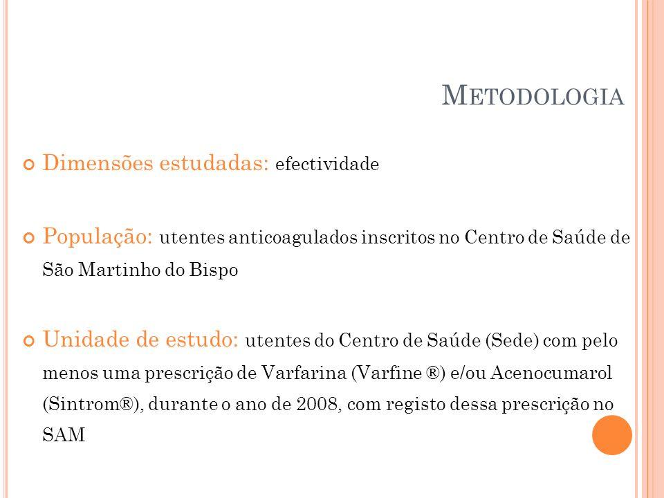 Dimensões estudadas: efectividade População: utentes anticoagulados inscritos no Centro de Saúde de São Martinho do Bispo Unidade de estudo: utentes d