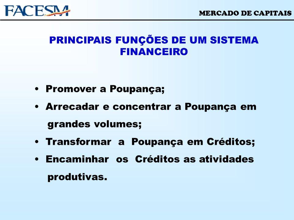 MERCADO DE CAPITAIS PRINCIPAIS FUNÇÕES DE UM SISTEMA FINANCEIRO Promover a Poupança; Arrecadar e concentrar a Poupança em grandes volumes; Transformar