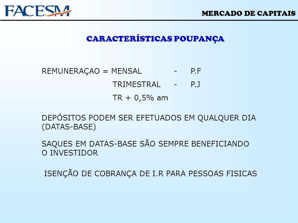 MERCADO DE CAPITAIS CARACTERÍSTICAS POUPANÇA REMUNERAÇAO = MENSAL -P.F TRIMESTRAL -P.J TR + 0,5% am DEPÓSITOS PODEM SER EFETUADOS EM QUALQUER DIA (DAT