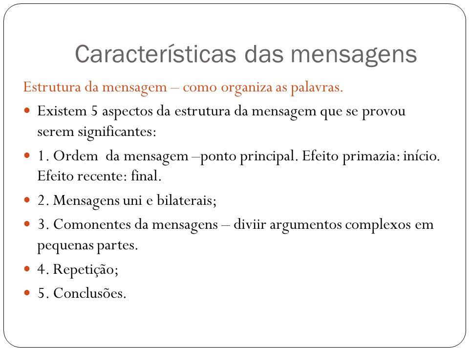 Estrutura da mensagem – como organiza as palavras. Existem 5 aspectos da estrutura da mensagem que se provou serem significantes: 1. Ordem da mensagem