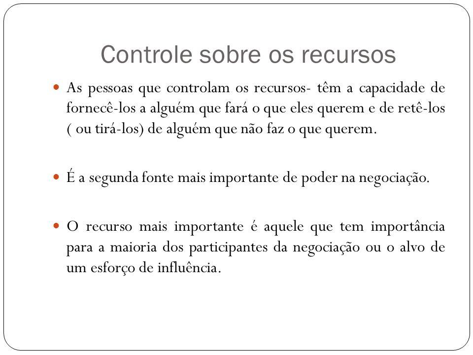 Controle sobre os recursos As pessoas que controlam os recursos- têm a capacidade de fornecê-los a alguém que fará o que eles querem e de retê-los ( o