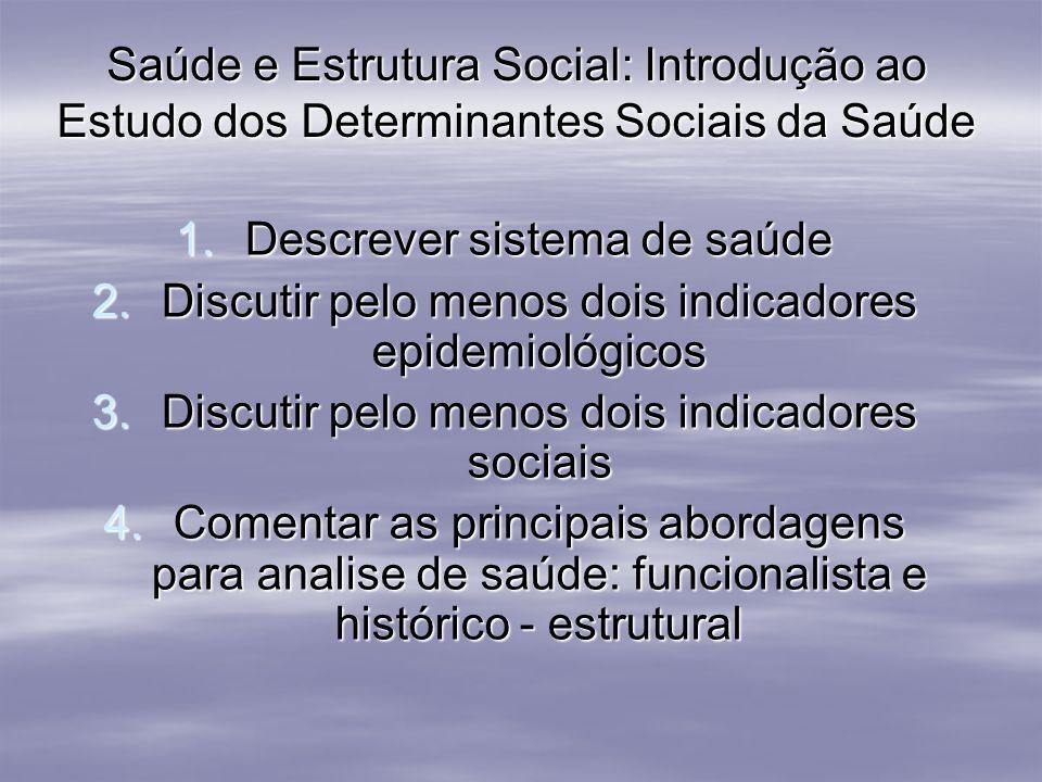 Saúde e Estrutura Social: Introdução ao Estudo dos Determinantes Sociais da Saúde 1.Descrever sistema de saúde 2.Discutir pelo menos dois indicadores
