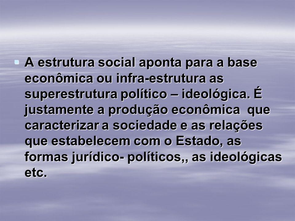 A estrutura social aponta para a base econômica ou infra-estrutura as superestrutura político – ideológica. É justamente a produção econômica que cara