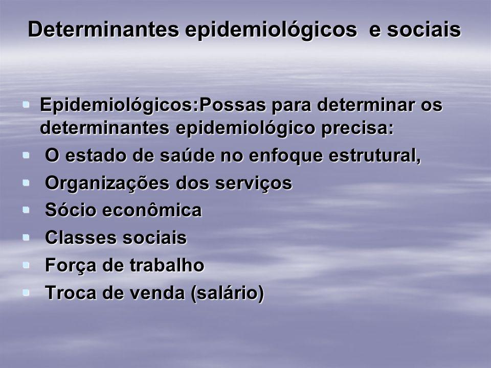 Determinantes epidemiológicos e sociais Epidemiológicos:Possas para determinar os determinantes epidemiológico precisa: Epidemiológicos:Possas para de