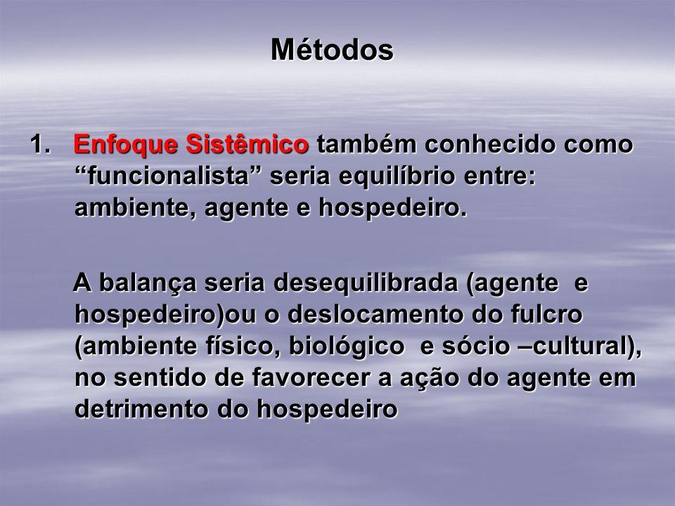 Métodos 1. Enfoque Sistêmico também conhecido como funcionalista seria equilíbrio entre: ambiente, agente e hospedeiro. A balança seria desequilibrada