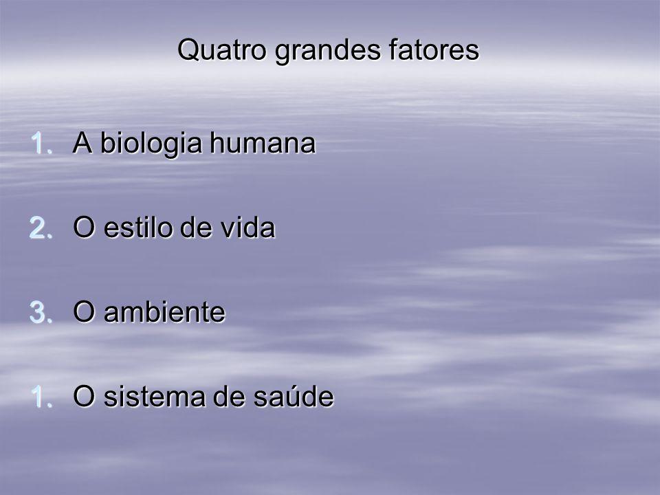 Quatro grandes fatores 1.A biologia humana 2.O estilo de vida 3.O ambiente 1.O sistema de saúde