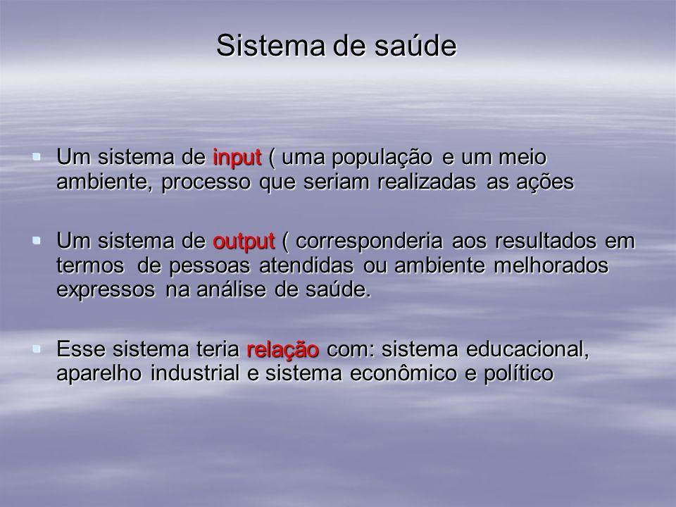 Sistema de saúde Um sistema de input ( uma população e um meio ambiente, processo que seriam realizadas as ações Um sistema de input ( uma população e