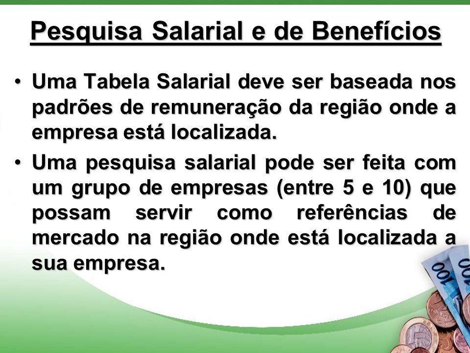 Pesquisa Salarial e de Benefícios Uma Tabela Salarial deve ser baseada nos padrões de remuneração da região onde a empresa está localizada.Uma Tabela Salarial deve ser baseada nos padrões de remuneração da região onde a empresa está localizada.