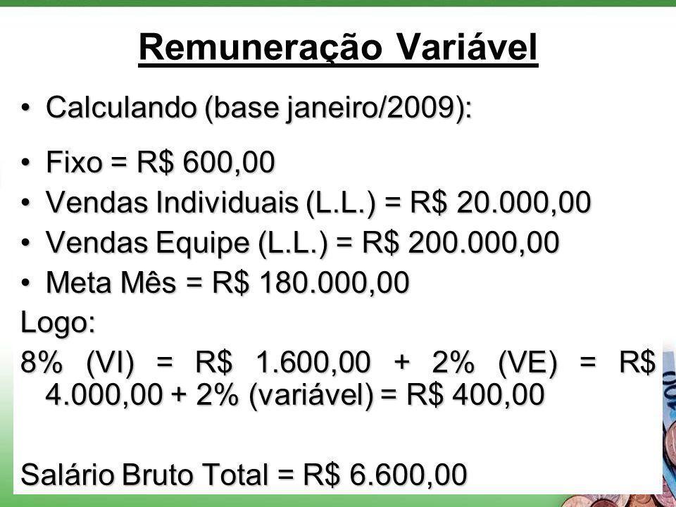 Remuneração Variável Calculando (base janeiro/2009):Calculando (base janeiro/2009): Fixo = R$ 600,00Fixo = R$ 600,00 Vendas Individuais (L.L.) = R$ 20.000,00Vendas Individuais (L.L.) = R$ 20.000,00 Vendas Equipe (L.L.) = R$ 200.000,00Vendas Equipe (L.L.) = R$ 200.000,00 Meta Mês = R$ 180.000,00Meta Mês = R$ 180.000,00Logo: 8% (VI) = R$ 1.600,00 + 2% (VE) = R$ 4.000,00 + 2% (variável) = R$ 400,00 Salário Bruto Total = R$ 6.600,00