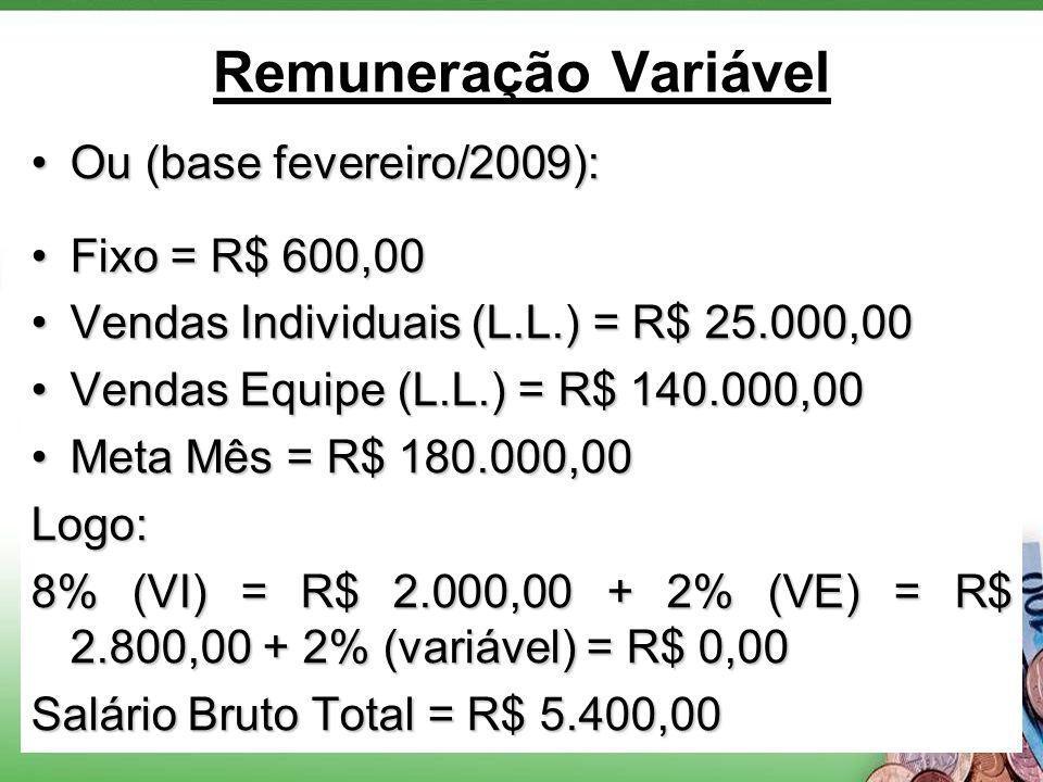 Remuneração Variável Ou (base fevereiro/2009):Ou (base fevereiro/2009): Fixo = R$ 600,00Fixo = R$ 600,00 Vendas Individuais (L.L.) = R$ 25.000,00Vendas Individuais (L.L.) = R$ 25.000,00 Vendas Equipe (L.L.) = R$ 140.000,00Vendas Equipe (L.L.) = R$ 140.000,00 Meta Mês = R$ 180.000,00Meta Mês = R$ 180.000,00Logo: 8% (VI) = R$ 2.000,00 + 2% (VE) = R$ 2.800,00 + 2% (variável) = R$ 0,00 Salário Bruto Total = R$ 5.400,00