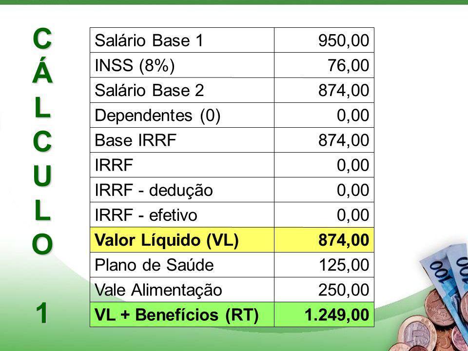 1.249,00VL + Benefícios (RT) 250,00Vale Alimentação 125,00Plano de Saúde 874,00Valor Líquido (VL) 0,00IRRF - efetivo 0,00IRRF - dedução 0,00IRRF 874,00Base IRRF 0,00Dependentes (0) 874,00Salário Base 2 76,00INSS (8%) 950,00Salário Base 1 CÁLCULO1CÁLCULO1CÁLCULO1CÁLCULO1