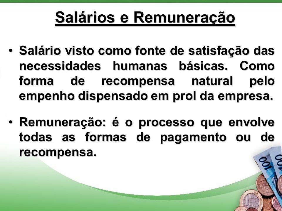 Salários e Remuneração Salário visto como fonte de satisfação das necessidades humanas básicas.