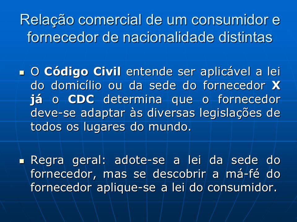 Relação comercial de um consumidor e fornecedor de nacionalidade distintas O Código Civil entende ser aplicável a lei do domicílio ou da sede do forne