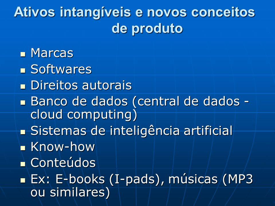Marcas Marcas Softwares Softwares Direitos autorais Direitos autorais Banco de dados (central de dados - cloud computing) Banco de dados (central de d