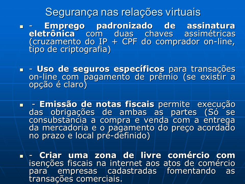 Segurança nas relações virtuais - Emprego padronizado de assinatura eletrônica com duas chaves assimétricas (cruzamento do IP + CPF do comprador on-li