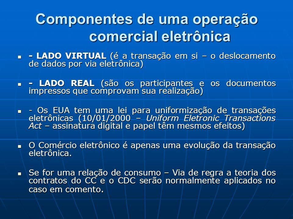 Componentes de uma operação comercial eletrônica - LADO VIRTUAL (é a transação em si – o deslocamento de dados por via eletrônica) - LADO VIRTUAL (é a