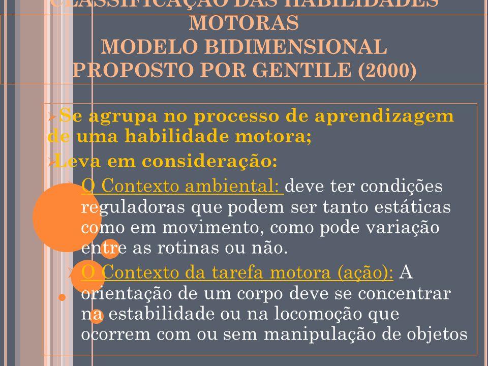 CLASSIFICAÇÃO DAS HABILIDADES MOTORAS MODELO BIDIMENSIONAL PROPOSTO POR GENTILE (2000) Se agrupa no processo de aprendizagem de uma habilidade motora;