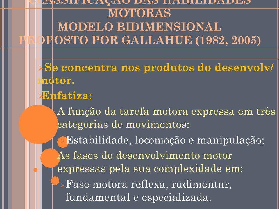CLASSIFICAÇÃO DAS HABILIDADES MOTORAS MODELO BIDIMENSIONAL PROPOSTO POR GALLAHUE (1982, 2005) Se concentra nos produtos do desenvolv/ motor. Enfatiza: