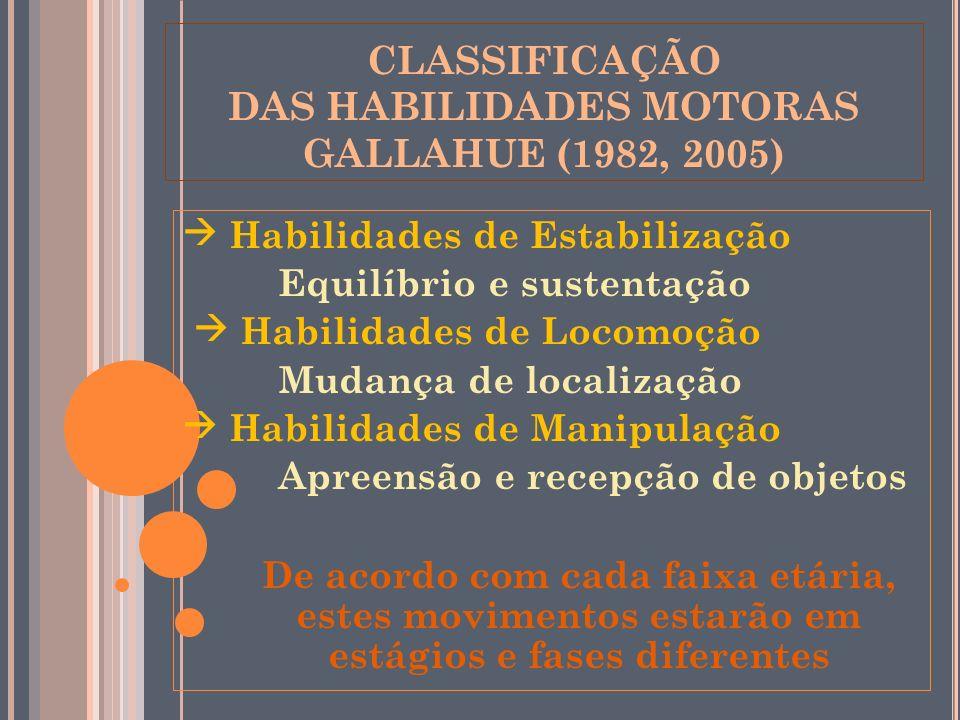CLASSIFICAÇÃO DAS HABILIDADES MOTORAS GALLAHUE (1982, 2005) Habilidades de Estabilização Equilíbrio e sustentação Habilidades de Locomoção Mudança de