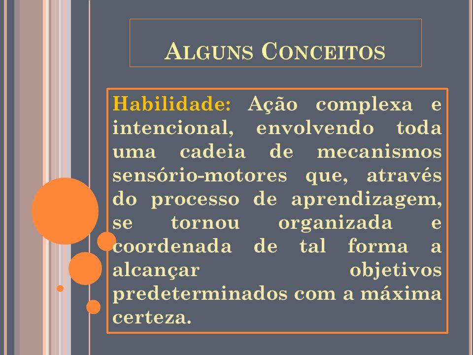 A LGUNS C ONCEITOS Habilidade: Ação complexa e intencional, envolvendo toda uma cadeia de mecanismos sensório-motores que, através do processo de apre