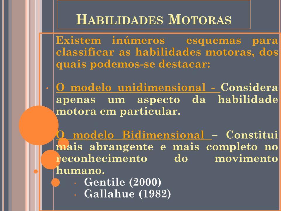 CLASSIFICAÇÃO DAS HABILIDADES MOTORAS MODELO UNIDIMENSIONAL Por organização da tarefa Aspectos motores e cognitivos Aspectos Ambientais Aspectos mobilização muscular