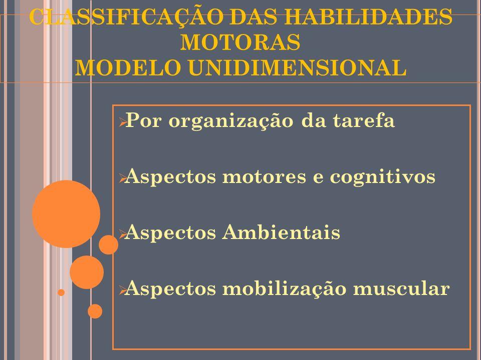 CLASSIFICAÇÃO DAS HABILIDADES MOTORAS MODELO UNIDIMENSIONAL Por organização da tarefa Aspectos motores e cognitivos Aspectos Ambientais Aspectos mobil