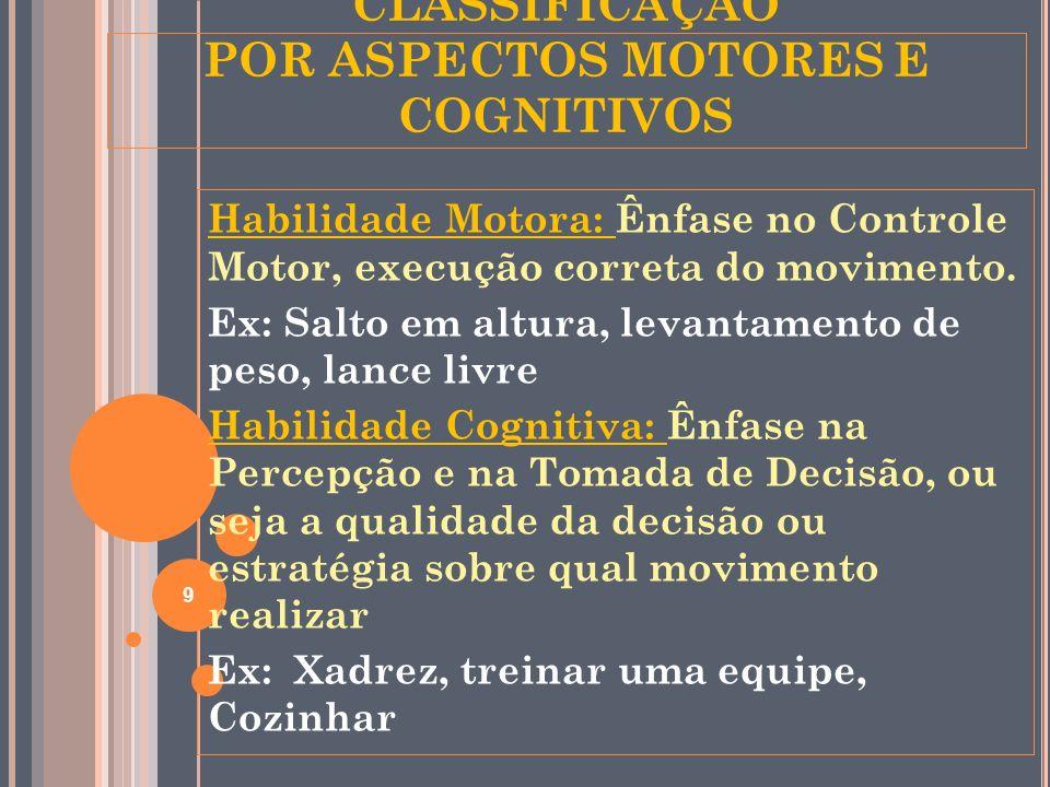 CLASSIFICAÇÃO POR ASPECTOS MOTORES E COGNITIVOS Habilidade Motora: Ênfase no Controle Motor, execução correta do movimento. Ex: Salto em altura, levan