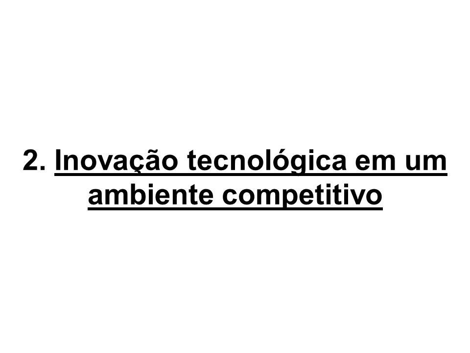 2. Inovação tecnológica em um ambiente competitivo
