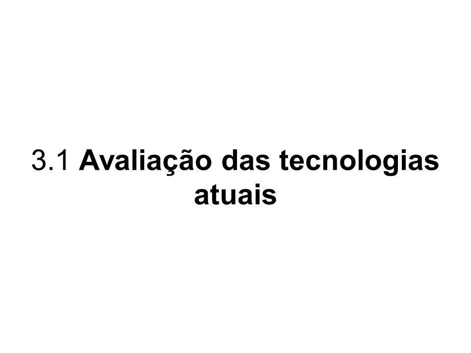 3.1 Avaliação das tecnologias atuais