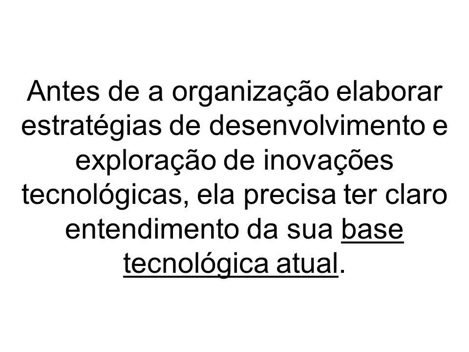 Antes de a organização elaborar estratégias de desenvolvimento e exploração de inovações tecnológicas, ela precisa ter claro entendimento da sua base