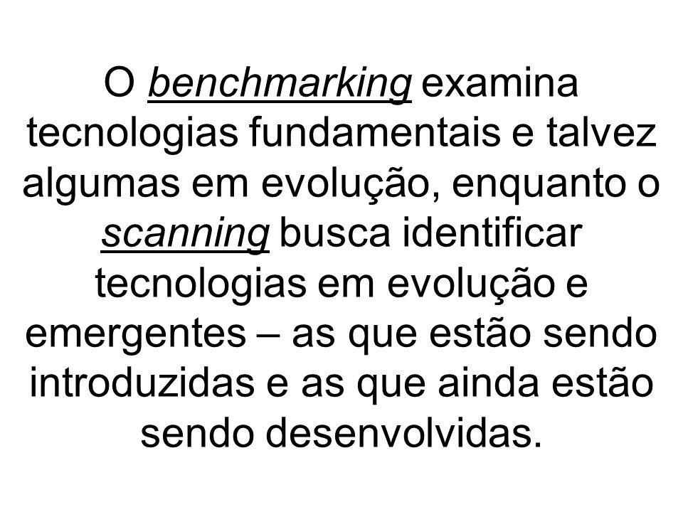 O benchmarking examina tecnologias fundamentais e talvez algumas em evolução, enquanto o scanning busca identificar tecnologias em evolução e emergent