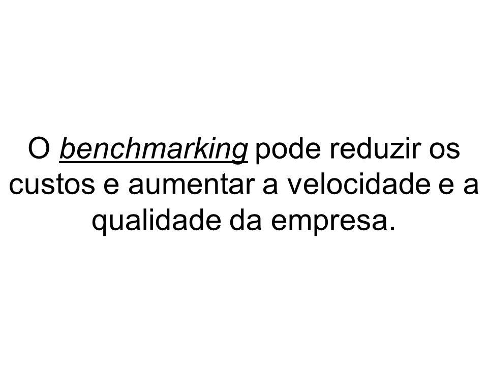 O benchmarking pode reduzir os custos e aumentar a velocidade e a qualidade da empresa.