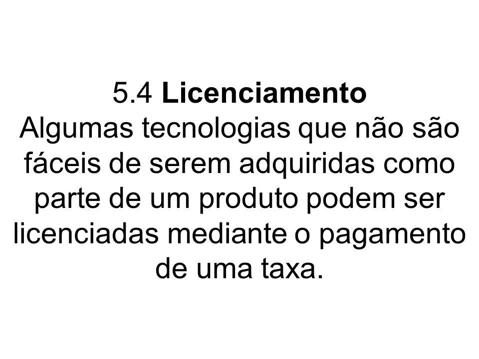 5.4 Licenciamento Algumas tecnologias que não são fáceis de serem adquiridas como parte de um produto podem ser licenciadas mediante o pagamento de um