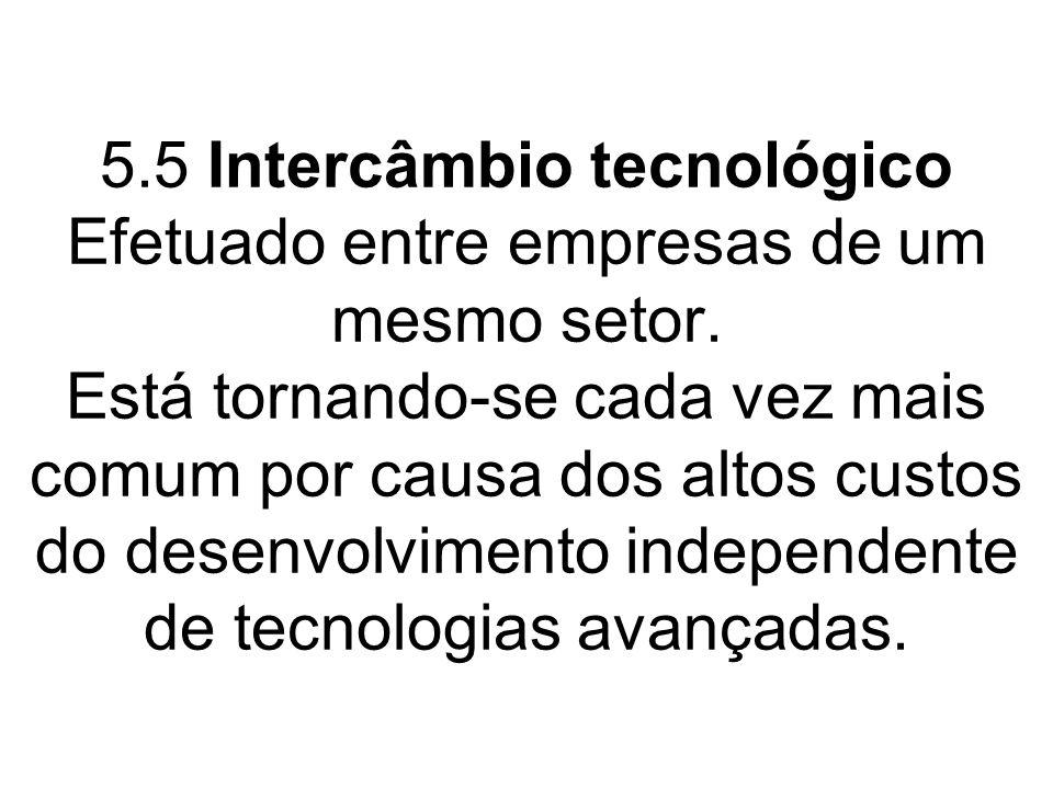 5.5 Intercâmbio tecnológico Efetuado entre empresas de um mesmo setor. Está tornando-se cada vez mais comum por causa dos altos custos do desenvolvime