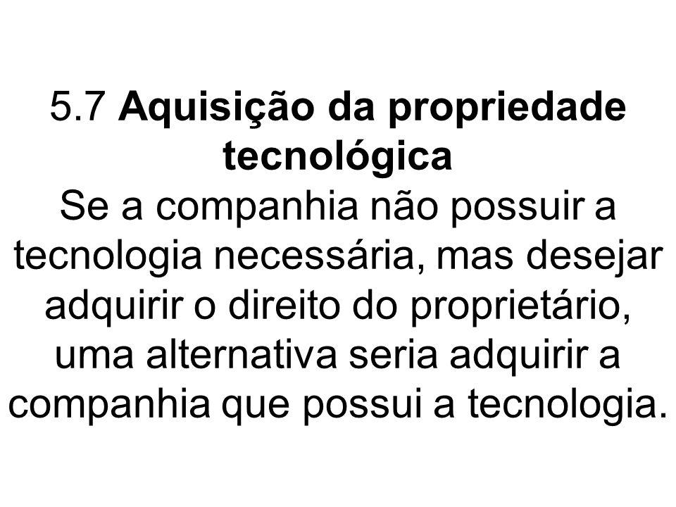 5.7 Aquisição da propriedade tecnológica Se a companhia não possuir a tecnologia necessária, mas desejar adquirir o direito do proprietário, uma alter
