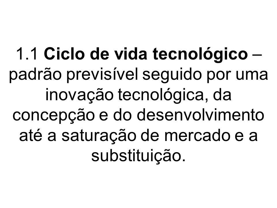 1.1 Ciclo de vida tecnológico – padrão previsível seguido por uma inovação tecnológica, da concepção e do desenvolvimento até a saturação de mercado e